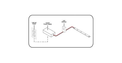 Diagram For Wiring An Schematic Powering Switch by 12 Volt Led Light Strips Powering And Wiring Ledsupply