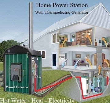 solar power thermoelectric generator   home