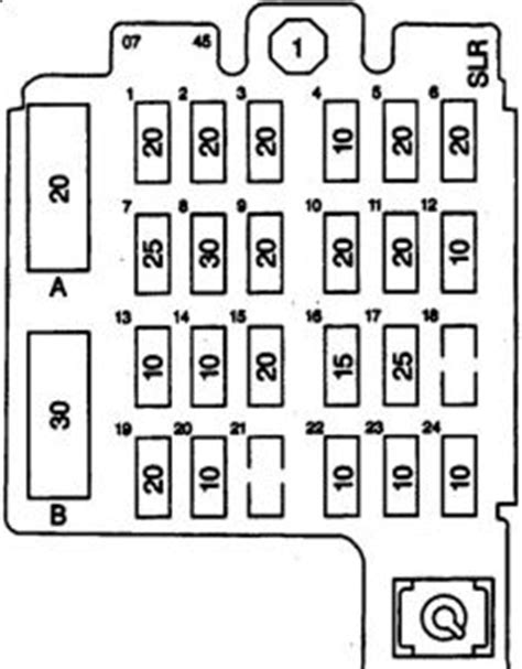 97 S10 Fuse Diagram by Fuse Diagram Locate Fuses That Operate Items I Need The