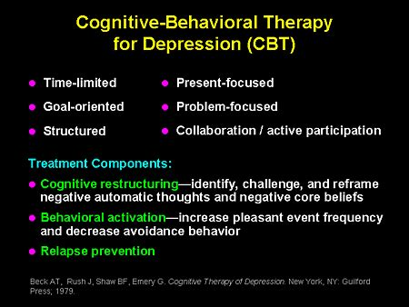 Cognitive Behavioral Therapy Depression