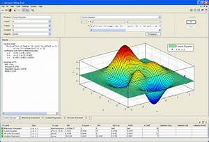 Freiheitsgrade Berechnen Statistik : funktionen curve fitting toolbox mathworks schweiz ~ Themetempest.com Abrechnung