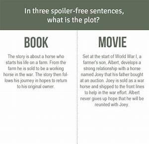 Similarities Between To Kill A Mockingbird Book And Movie