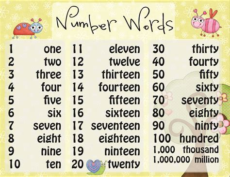 spell numbers bing images  images number words