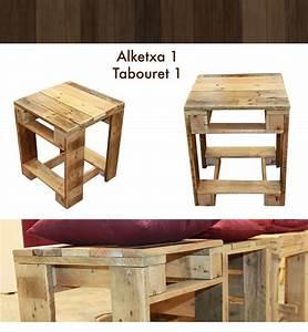 Petit Tabouret Bois : petit tabouret en bois de palette les meubles en palette de martxuka pinterest tables ~ Teatrodelosmanantiales.com Idées de Décoration