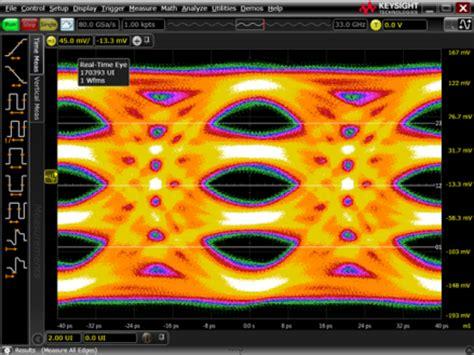pulse amplitude modulation pam  design  test