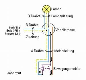 Steinel Lampe Bewegungsmelder : bewegungsmelder elektrotechnik pinterest uni and lights ~ One.caynefoto.club Haus und Dekorationen