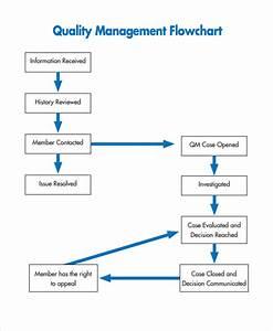 32  Sample Flow Chart Templates
