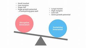 Measuring Innovation  U2013 The Definitive Guide To Innovation