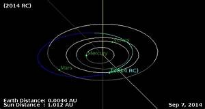 Asteroid 2014 RC to flyby through Earth-Moon system on ...