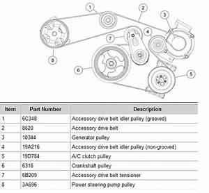 2007 Ford Edge Serpentine Belt Diagram