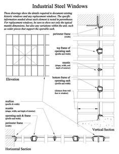 standard metal stud sizes metal beam connections