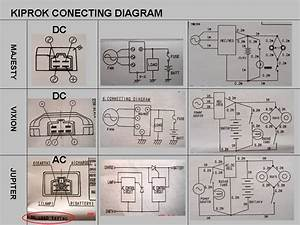 Wiring Diagram Kelistrikan Rx King