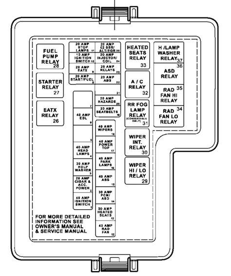 dodge stratus  fuse box diagram auto genius