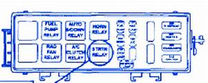 Plymouth Prowler 1998 Power Distribution Fuse Box  Block Circuit Breaker Diagram