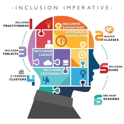 conversation roundtable template 9 best quotes of diversity and inclusion images on
