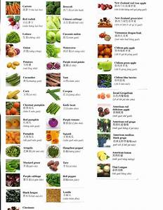 Tips for using and cooking Chinese Vegetables, the Name in