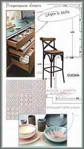 Progettazioni D U0026 39 Interni