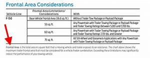 Towing 8200lb Travel Trailer W  2016 3 5 - Page 2