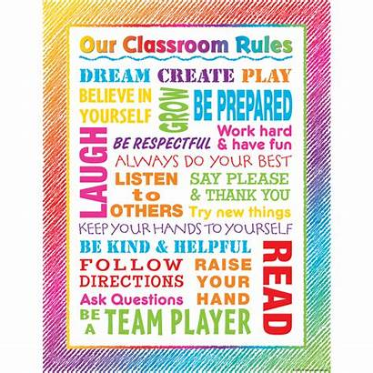 Rules Classroom Scribble Chart Poster Colorful Colourful