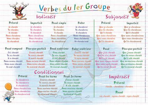 maroquinerie de bureau sous éducatif 30x42 verbes 1er groupe