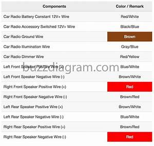 2004 Audi A4 Radio Wiring Guide