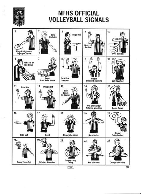 images  reference code hand signals