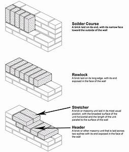 Practical Brickwork With Numerous Engravings And Diagrams