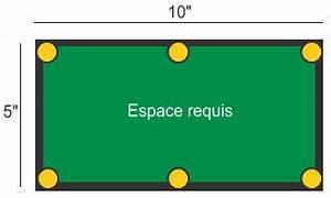 Dimensions Espace 5 : accueil ~ Medecine-chirurgie-esthetiques.com Avis de Voitures