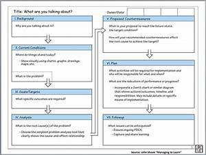 coaching for improvement using a3 thinking for personal With a3 process improvement template