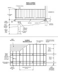 Floor Joist Spacing Requirements by Deck Joist Blocking Spacing Deck Design And Ideas