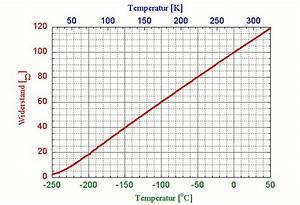 Ntc Berechnen : thermometer falschanzeige 2 c seite 3 ~ Themetempest.com Abrechnung