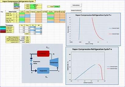 Cycle Thermodynamics Diagram Power Mollier Excel Xls