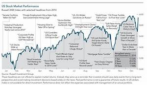 2014 Year in Review: Staying On Course in Turbulent Markets
