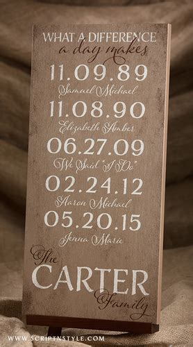 personalized special  wood sign   difference  day