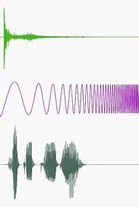 Frequenz Berechnen Physik : akustik ~ Themetempest.com Abrechnung