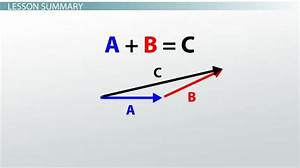 What Are Vector Diagrams  - Definition And Uses