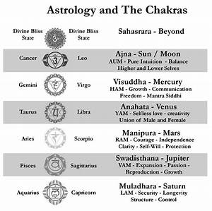 Astrology and the Chakras : Vedic art and Science