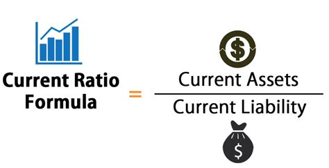current ratio formula calculator excel template
