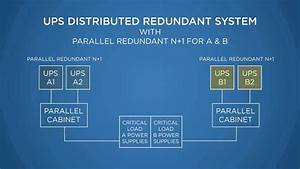 Ups  Distributed Redundant Systems