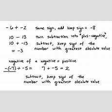 Adding And Subtracting Positive And Negative Numbers Lesson  Learning Algebra Can Be Easy
