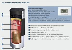 Quand Changer Anode Chauffe Eau : le chauffe eau thermodynamique france energy ~ Melissatoandfro.com Idées de Décoration
