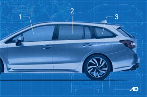 Difference Between Hatchback And Station Wagon by Hatchback Vs Station Wagon What Are The Differences