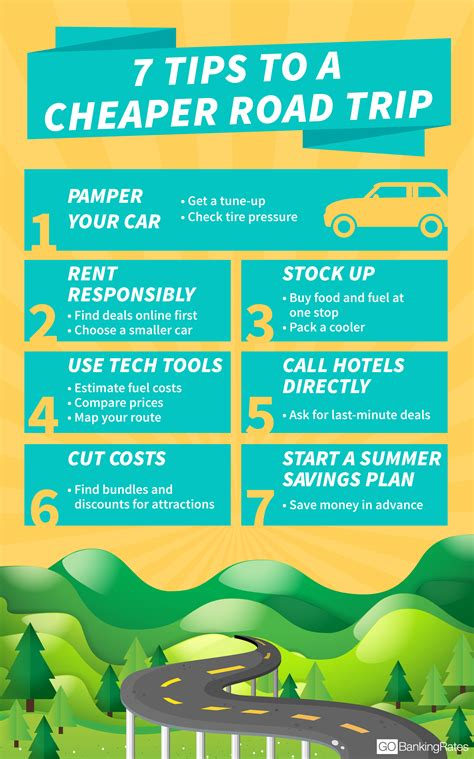 7 Moneysaving Tips For Your Summer Road Trip Gobankingrates