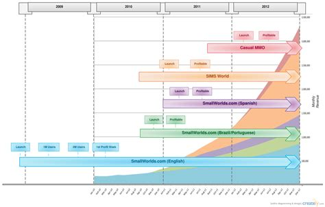 Gantt Diagram Confluence Choice Image How To Guide And