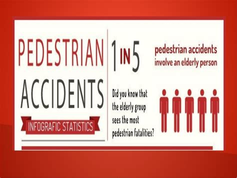 Boca Raton Pedestrian Accident Attorney