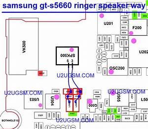 Samsung Galaxy Gio S5660 Ringer Solution Jumper Problem Ways