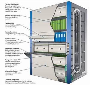 office systems at northeast systems for all your document With document storage nyc