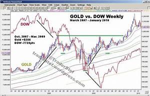 TraderStef & Dave Janda Break-Down A Stock Market ...