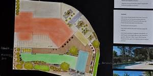 projet paysager d39une villa en construction eguilles With amenagement de jardin en pente 3 creation jardin de ville avec piscine marseille prado