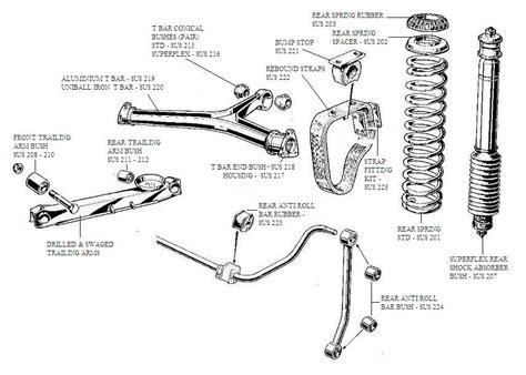 rear suspension diagram alfaholics